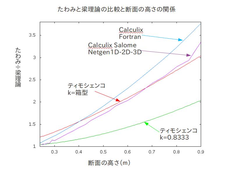 http://www.str.ce.akita-u.ac.jp/~gotouhan/takita/gazou/htawami.png