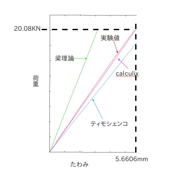http://www.str.ce.akita-u.ac.jp/~gotouhan/takita/gazou/tawami.png