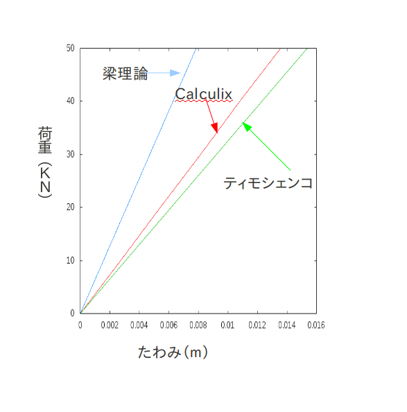 http://www.str.ce.akita-u.ac.jp/~gotouhan/takita/gazou/tawamikajuu.png